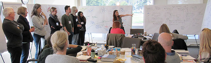 Graphic Facilitation San Francisco Workshops 2016