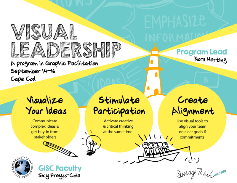 The center for graphic facilitation visual leadership workshop at gisc with imagethink maxwellsz